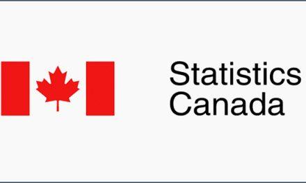 Canadian Retail Trade Data – February 2020