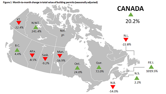 StatsCan Reports Canadian Building Permits for May